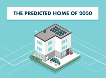 The Predicted Home Of 2050