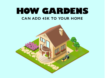 How Your Garden Can Add £45,000+ To Your House
